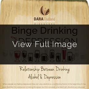DARAInfographicBingeDrinkingDepressionthumbjpg