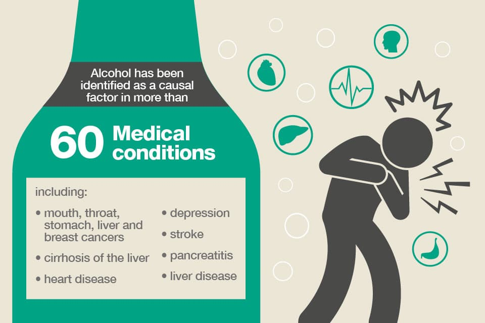 thai teenagers alcohol consumption Thailand teenagers currently have more alcohol consumption habits especially in the younger age group, which the government has banned the sales of alcohol to children u.