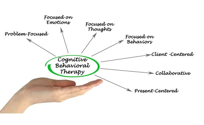 Cognitive Behavioral Therapy For Alcohol Addiction